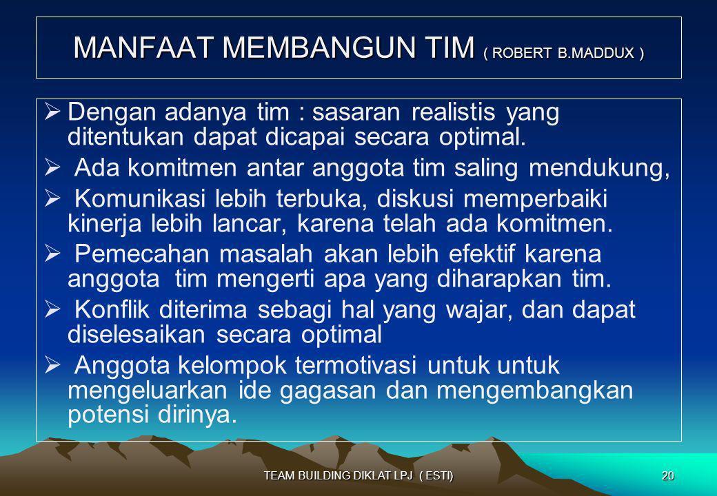 MANFAAT MEMBANGUN TIM ( ROBERT B.MADDUX )