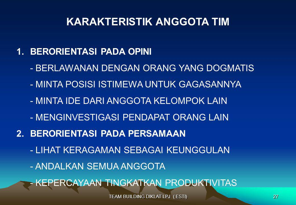 KARAKTERISTIK ANGGOTA TIM