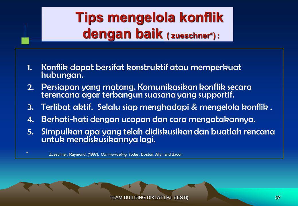 Tips mengelola konflik dengan baik ( zueschner*) :