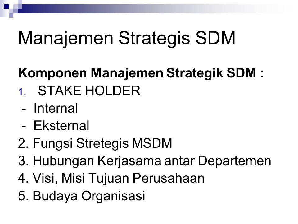 Manajemen Strategis SDM