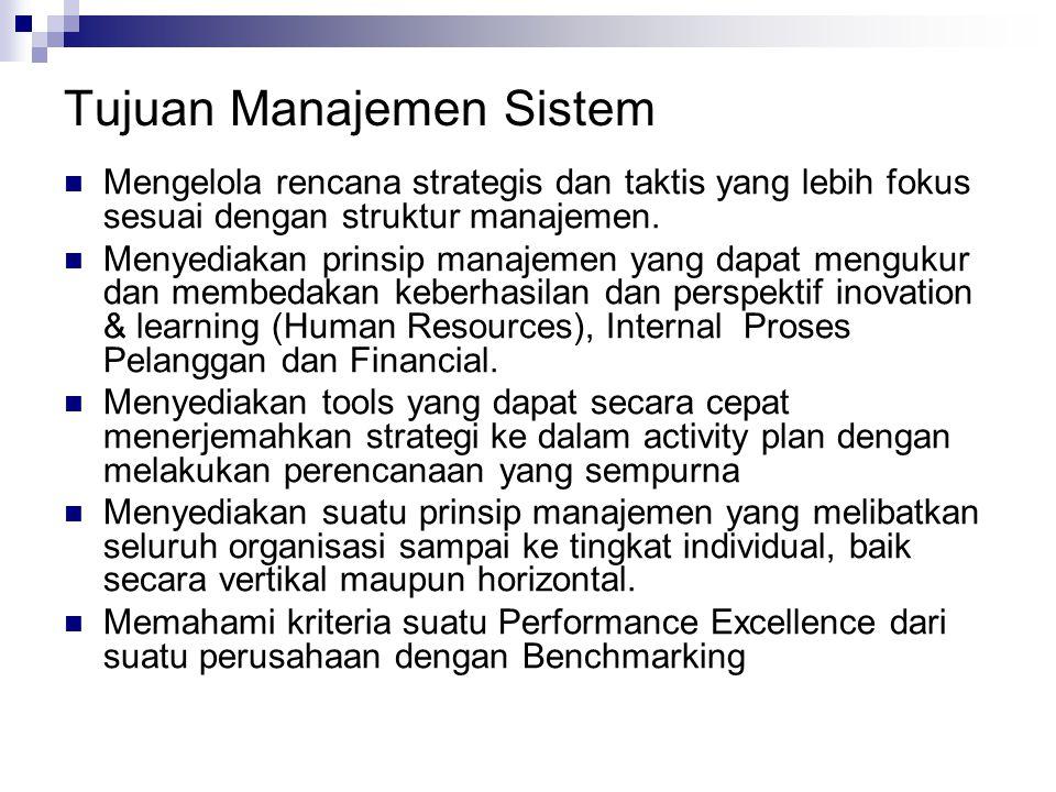 Tujuan Manajemen Sistem