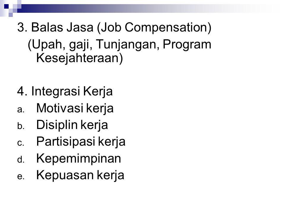 3. Balas Jasa (Job Compensation)