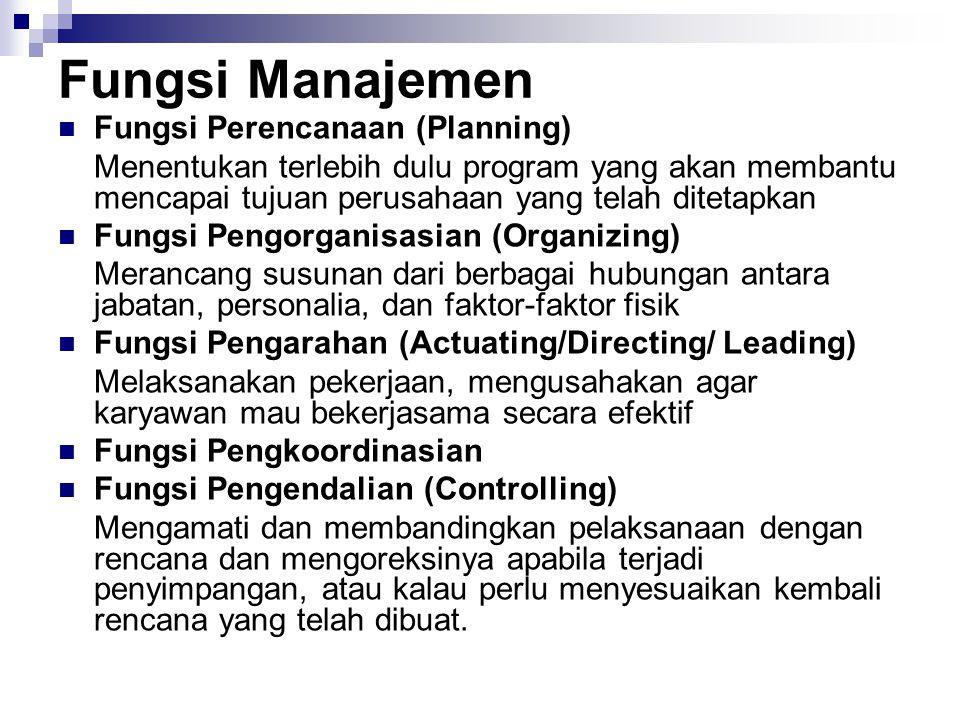 Fungsi Manajemen Fungsi Perencanaan (Planning)