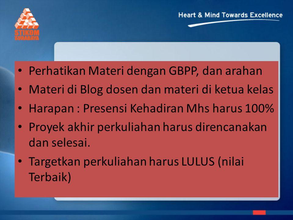 Perhatikan Materi dengan GBPP, dan arahan