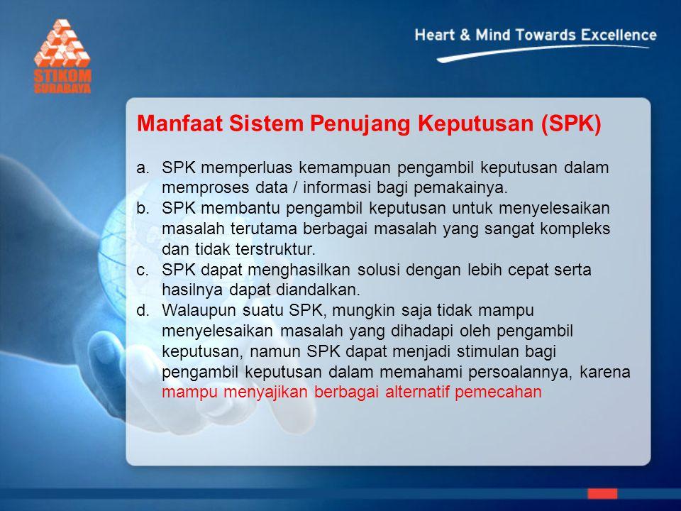 Manfaat Sistem Penujang Keputusan (SPK)