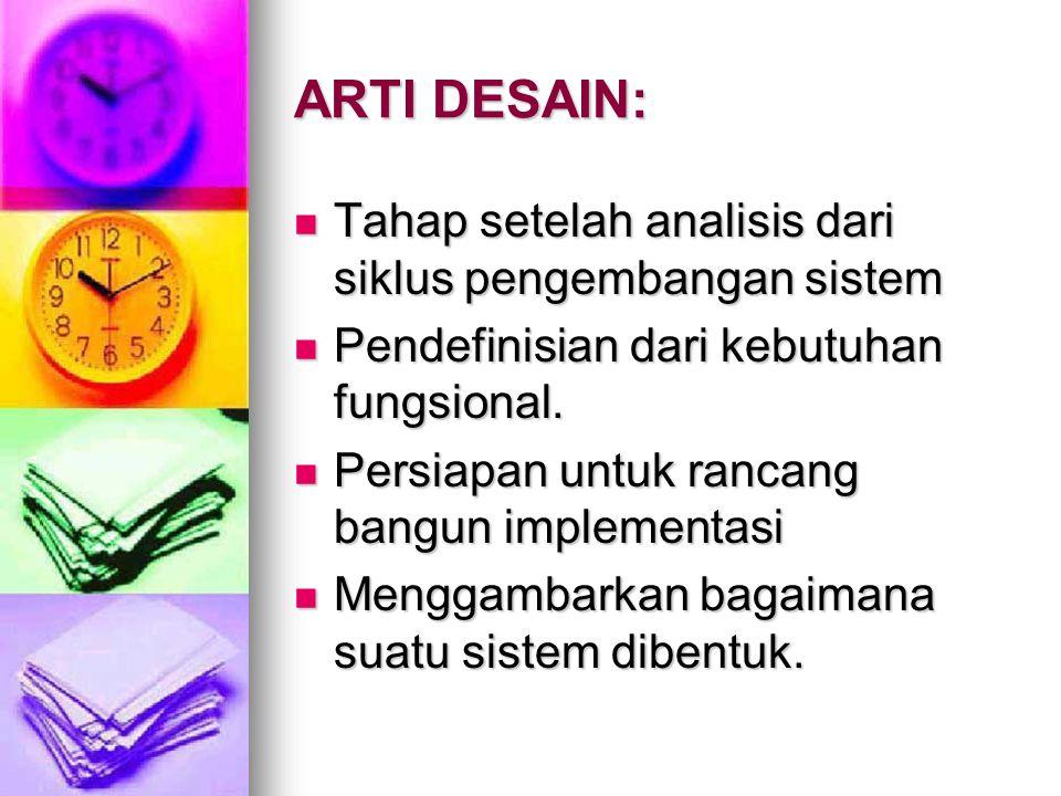 ARTI DESAIN: Tahap setelah analisis dari siklus pengembangan sistem