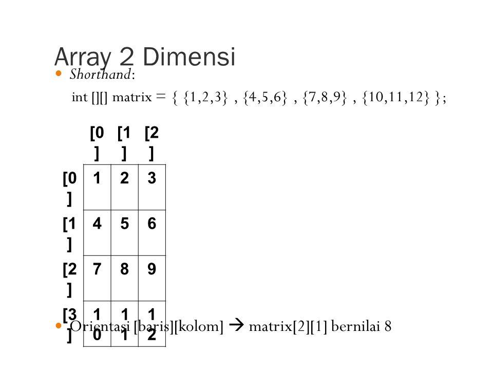Array 2 Dimensi Shorthand: