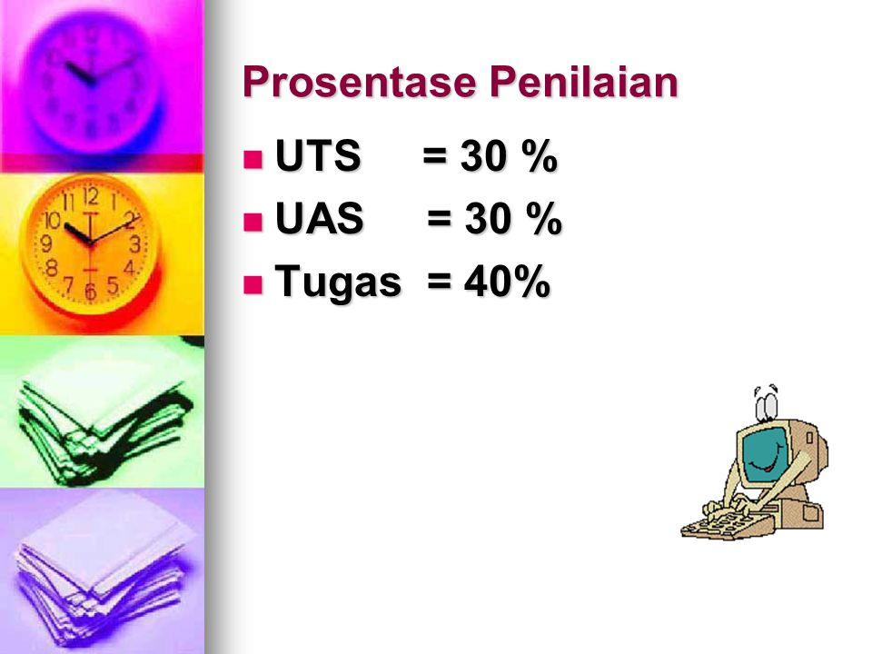 Prosentase Penilaian UTS = 30 % UAS = 30 % Tugas = 40%
