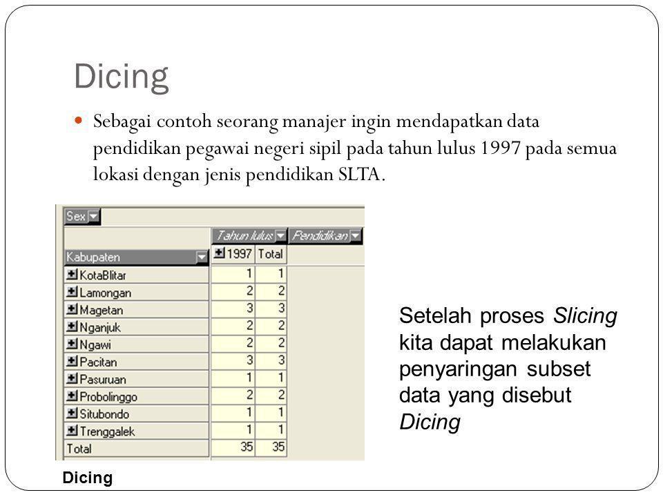 Dicing