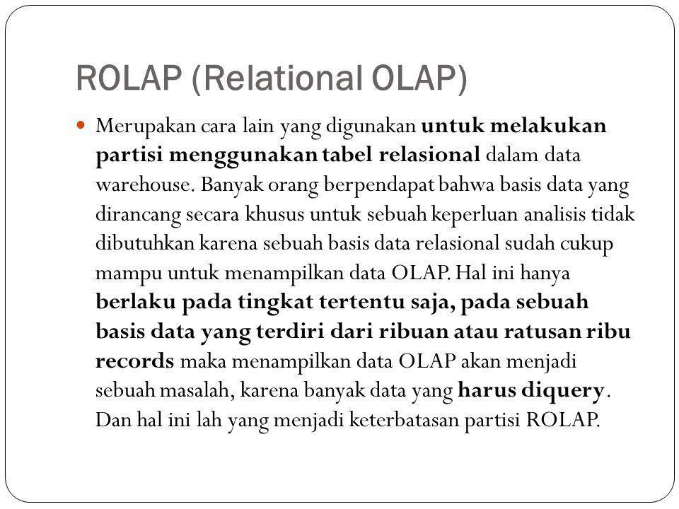 ROLAP (Relational OLAP)