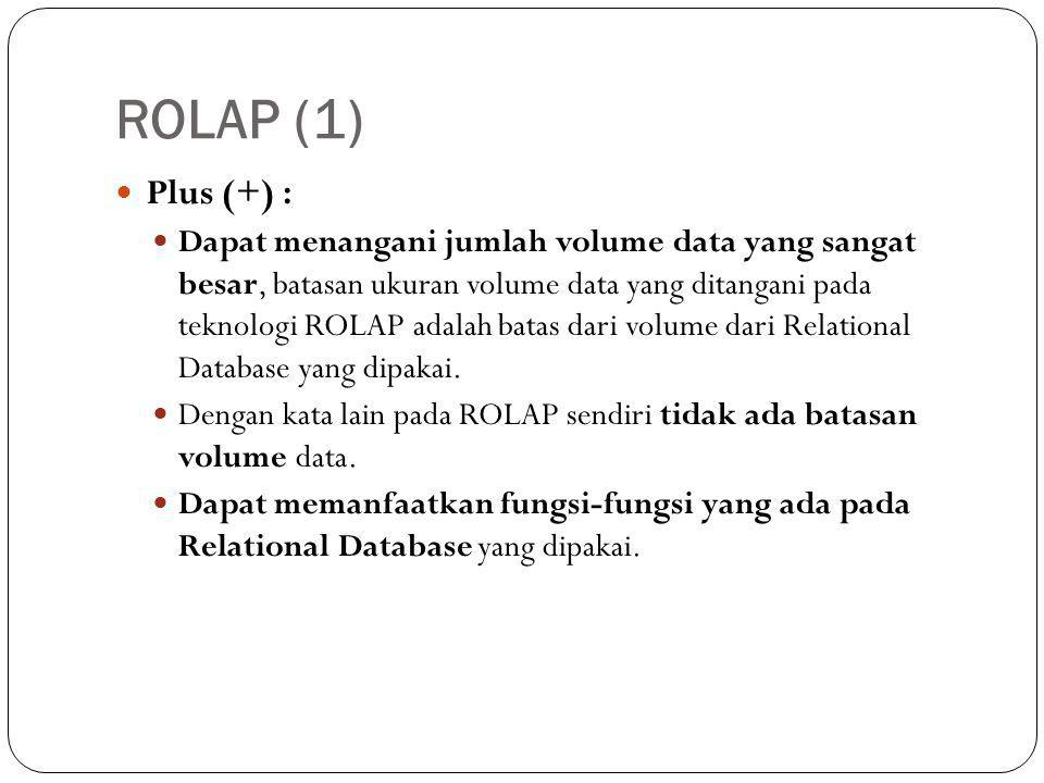 ROLAP (1) Plus (+) :