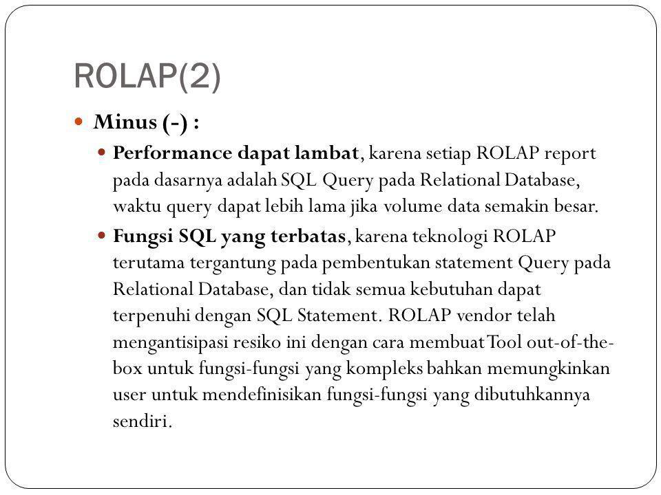 ROLAP(2) Minus (-) :