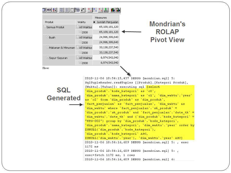 Gambar di atas adalah contoh tampilan web dari Mondrian / Pentaho Analysis yang merupakan ROLAP (bagian atas gambar).