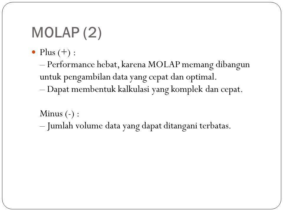 MOLAP (2)