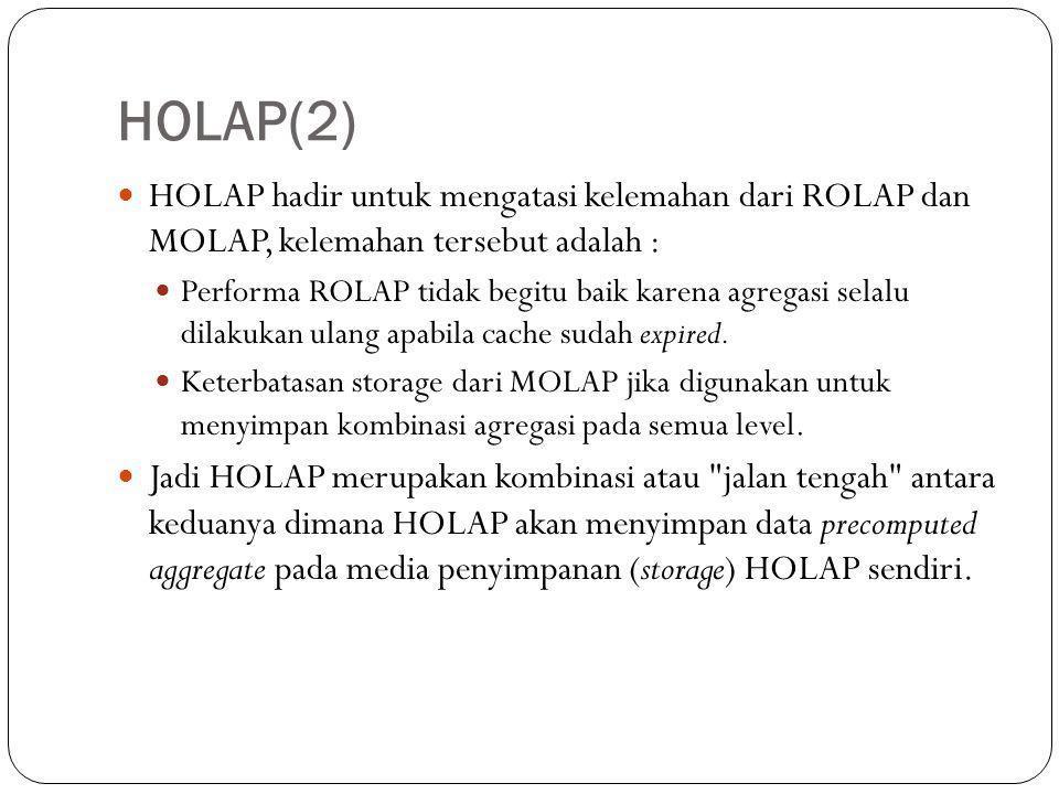 HOLAP(2) HOLAP hadir untuk mengatasi kelemahan dari ROLAP dan MOLAP, kelemahan tersebut adalah :