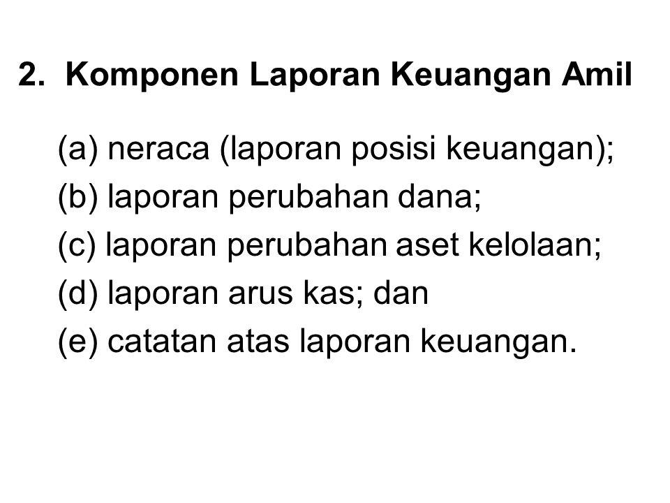 2. Komponen Laporan Keuangan Amil