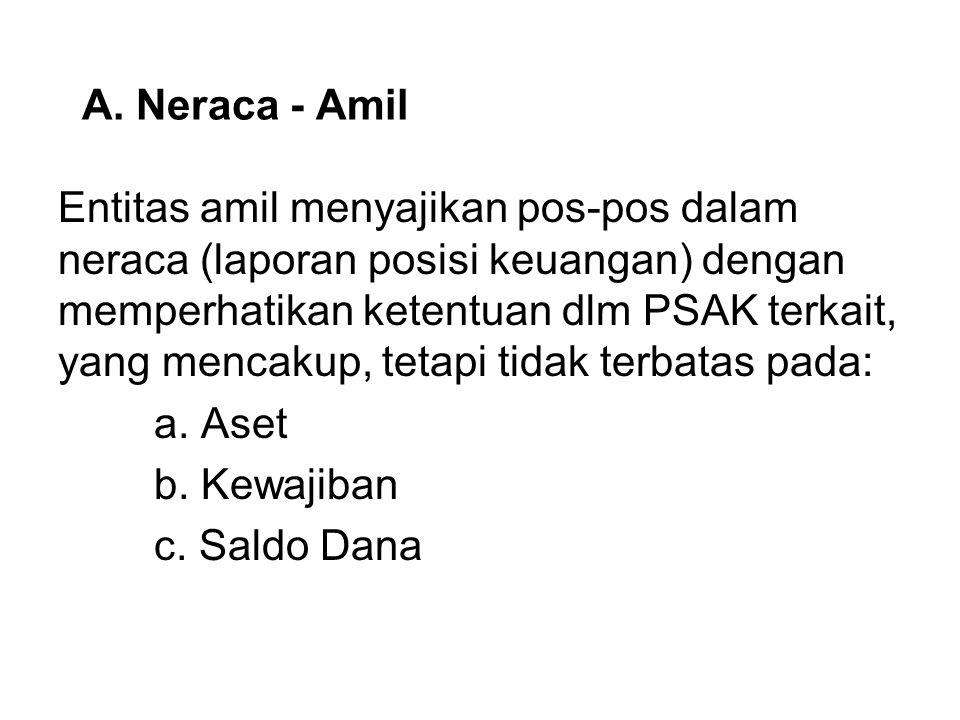 A. Neraca - Amil