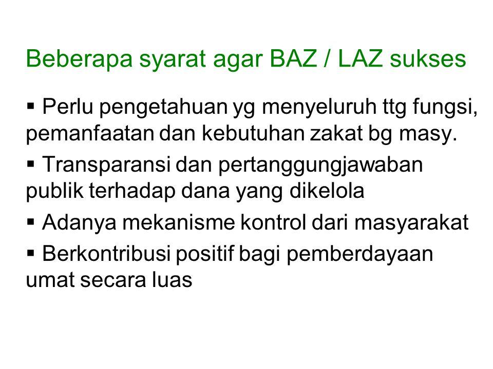 Beberapa syarat agar BAZ / LAZ sukses