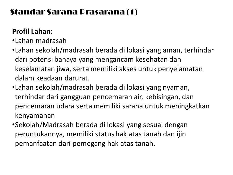 Standar Sarana Prasarana (1)
