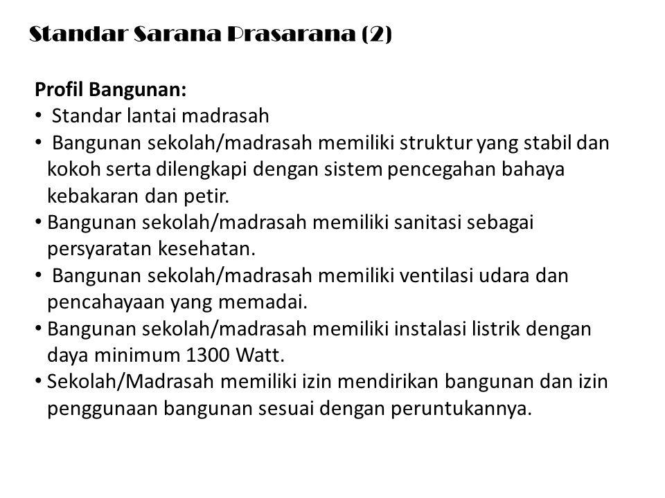 Standar Sarana Prasarana (2)
