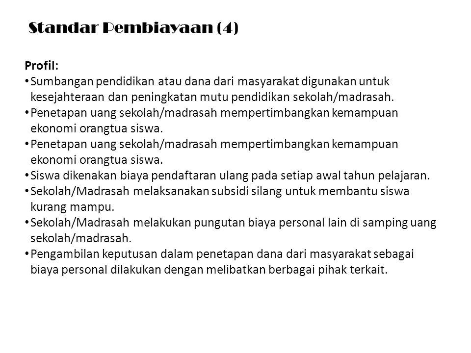 Standar Pembiayaan (4) Profil: