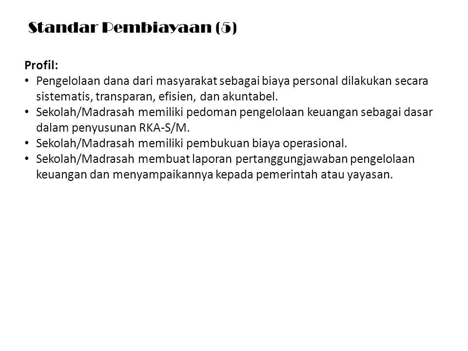Standar Pembiayaan (5) Profil: