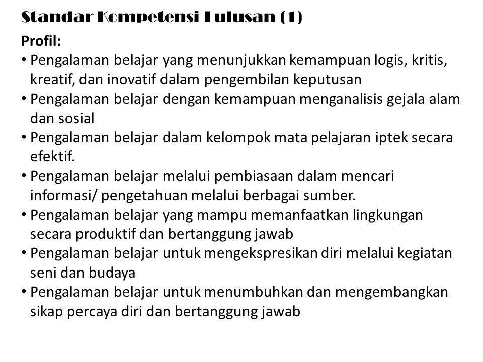 Standar Kompetensi Lulusan (1)