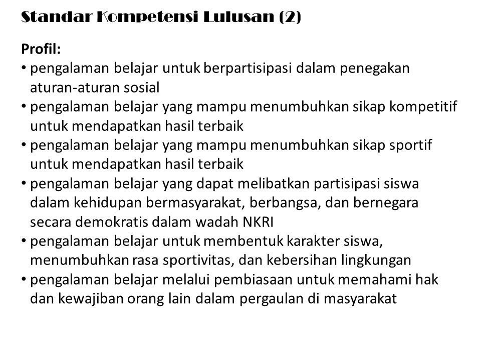 Standar Kompetensi Lulusan (2)