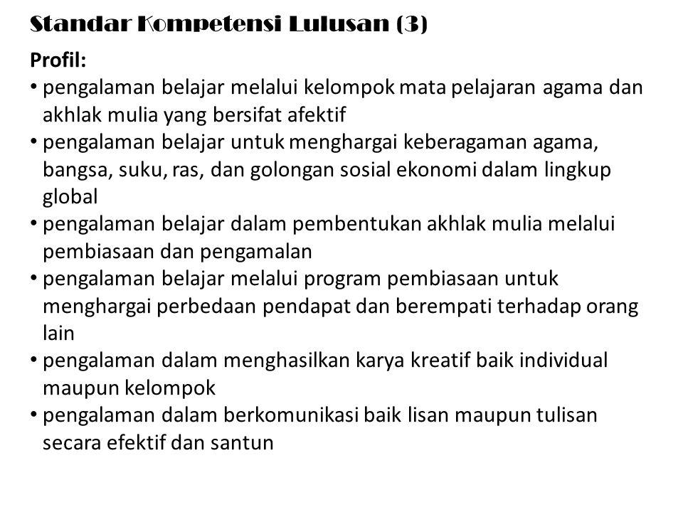 Standar Kompetensi Lulusan (3)