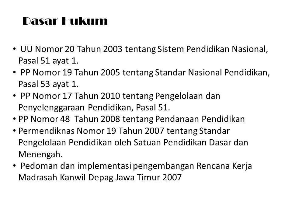 Dasar Hukum UU Nomor 20 Tahun 2003 tentang Sistem Pendidikan Nasional, Pasal 51 ayat 1.