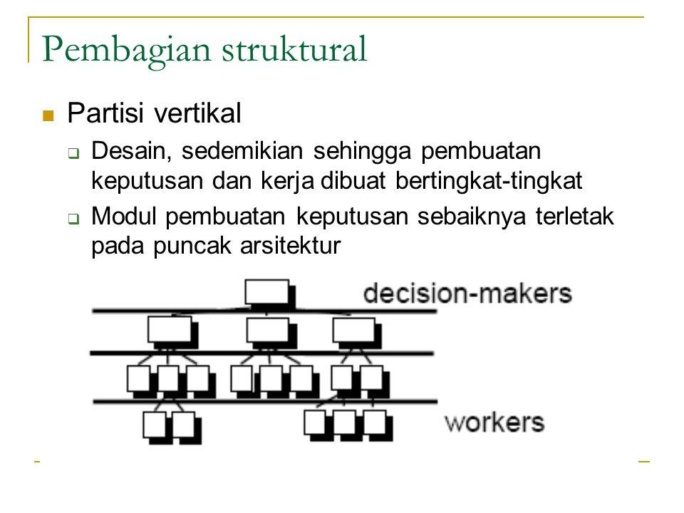 Pembagian struktural Partisi vertikal