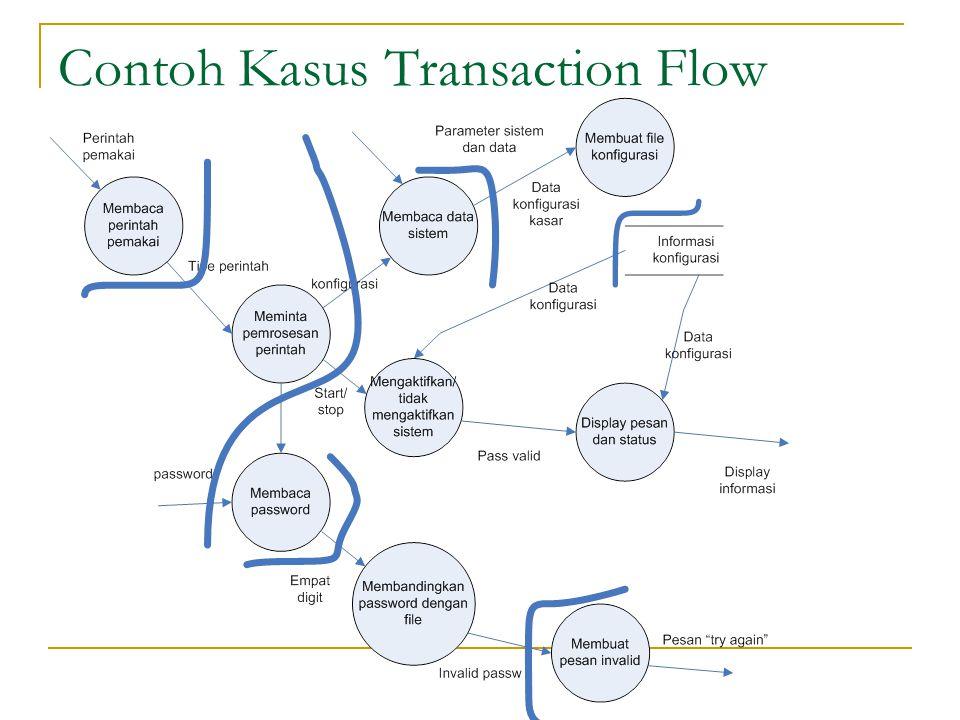 Contoh Kasus Transaction Flow