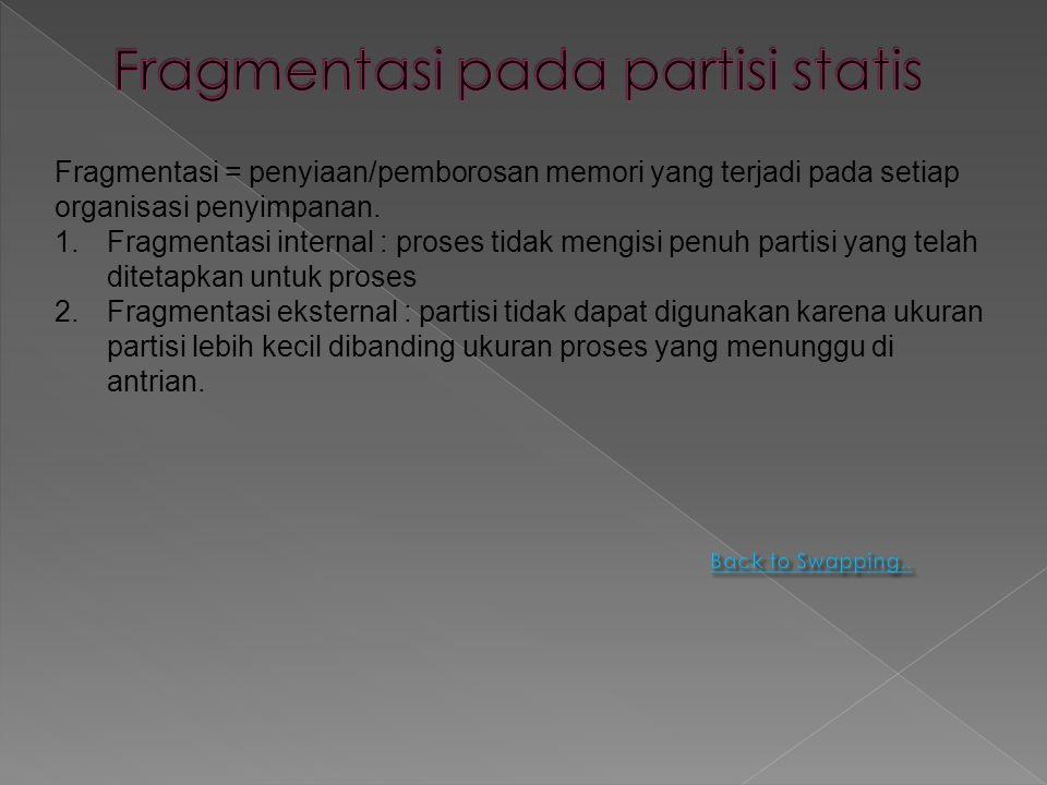 Fragmentasi pada partisi statis