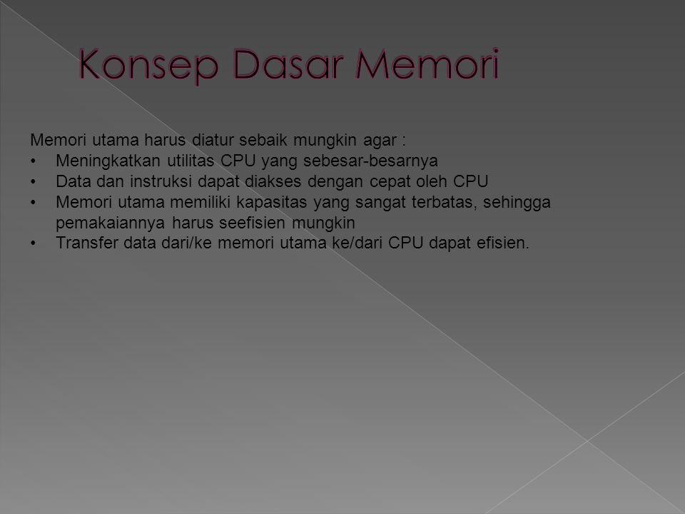 Konsep Dasar Memori Memori utama harus diatur sebaik mungkin agar :