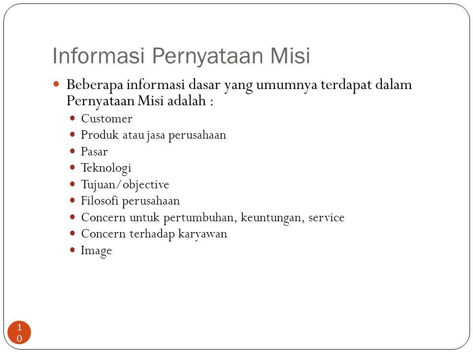 Informasi Pernyataan Misi