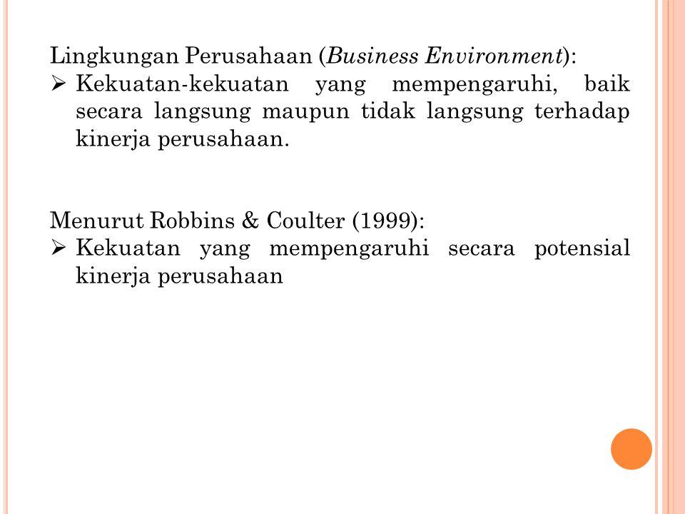 Lingkungan Perusahaan (Business Environment):