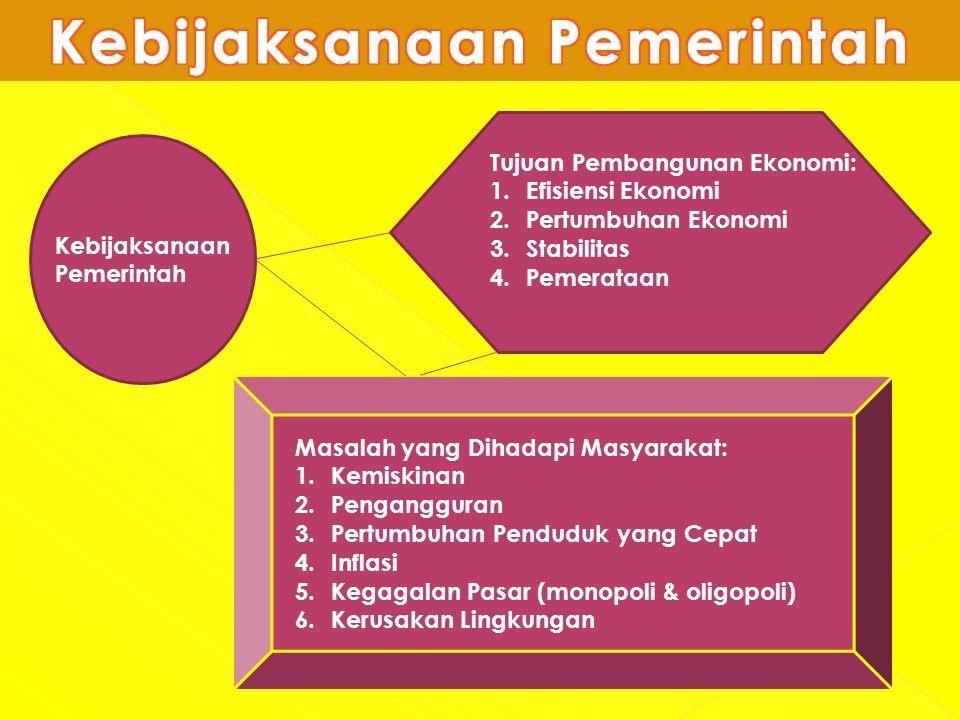 Kebijaksanaan Pemerintah