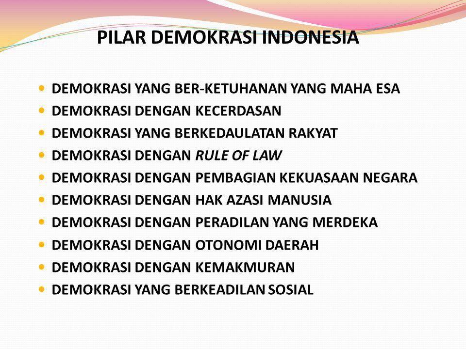 PILAR DEMOKRASI INDONESIA