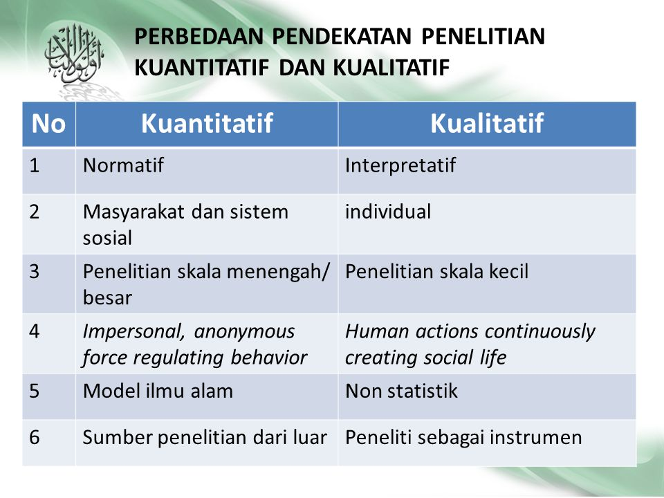 No Kuantitatif Kualitatif
