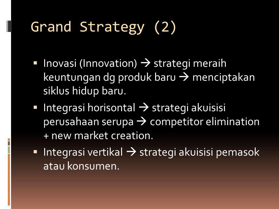 Grand Strategy (2) Inovasi (Innovation)  strategi meraih keuntungan dg produk baru  menciptakan siklus hidup baru.