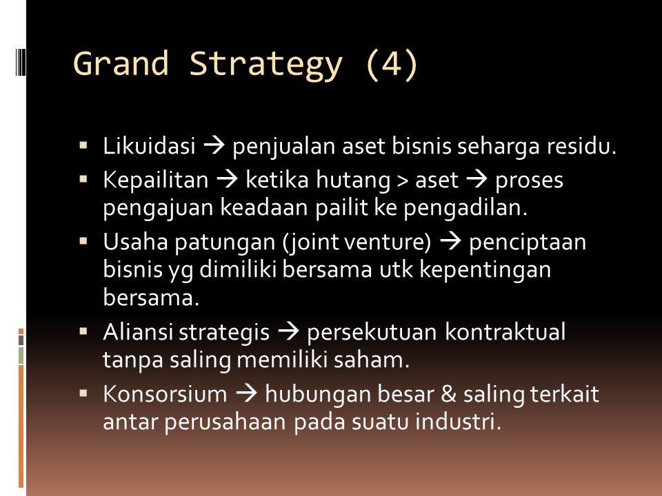 Grand Strategy (4) Likuidasi  penjualan aset bisnis seharga residu.