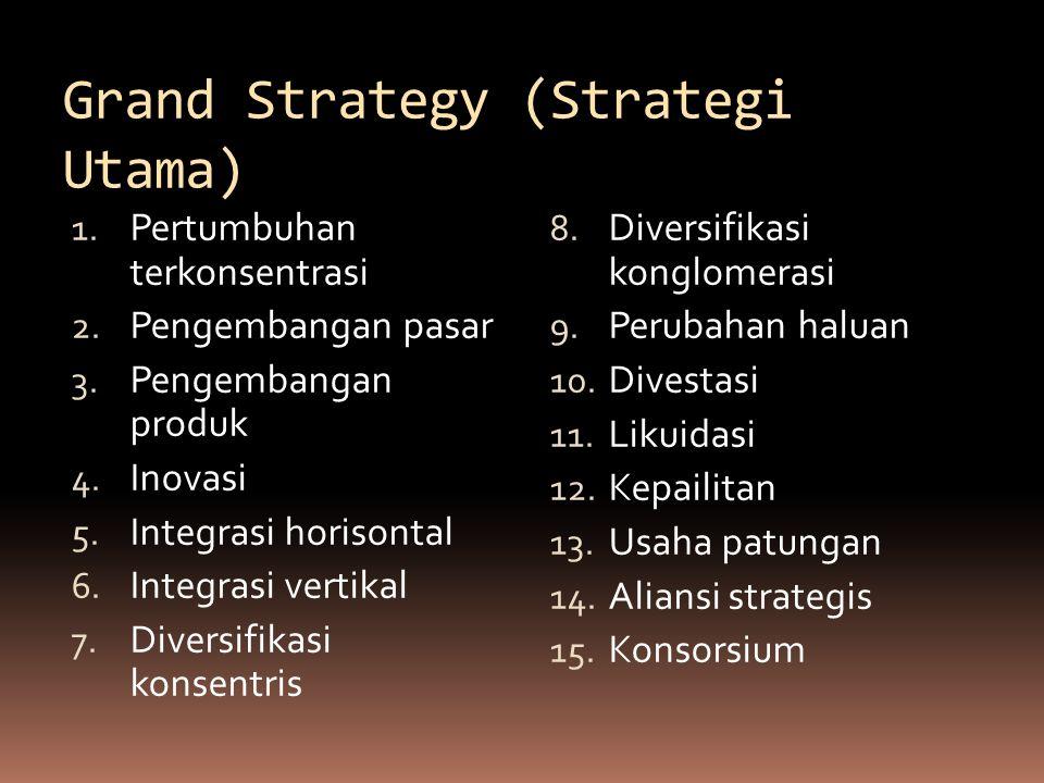 Grand Strategy (Strategi Utama)