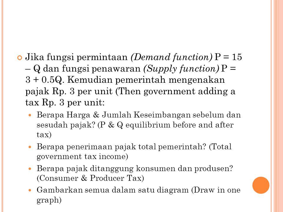 Jika fungsi permintaan (Demand function) P = 15 – Q dan fungsi penawaran (Supply function) P = 3 + 0.5Q. Kemudian pemerintah mengenakan pajak Rp. 3 per unit (Then government adding a tax Rp. 3 per unit: