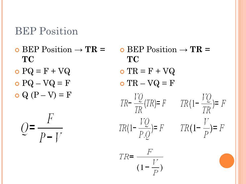 BEP Position BEP Position → TR = TC PQ = F + VQ PQ – VQ = F