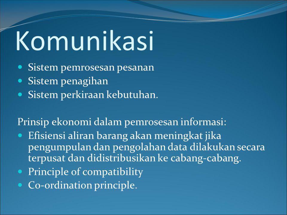 Komunikasi Sistem pemrosesan pesanan Sistem penagihan