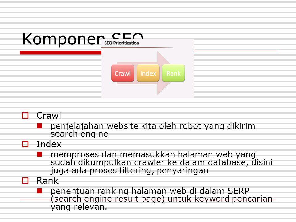 Komponen SEO Crawl Index Rank