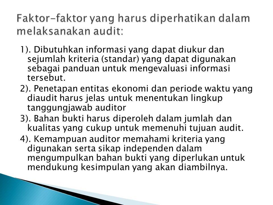 Faktor-faktor yang harus diperhatikan dalam melaksanakan audit: