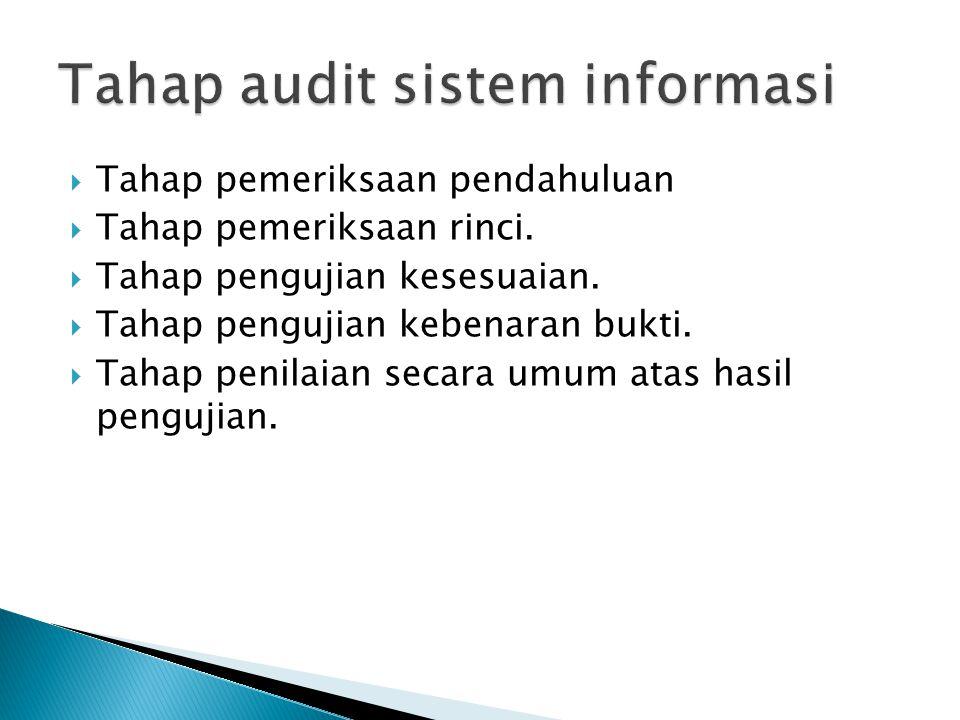 Tahap audit sistem informasi
