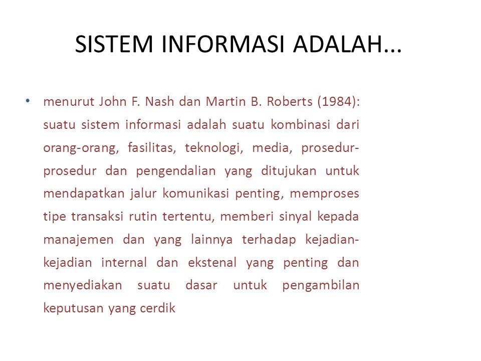 SISTEM INFORMASI ADALAH...