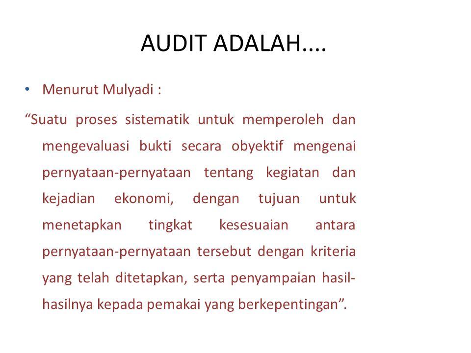 AUDIT ADALAH.... Menurut Mulyadi :
